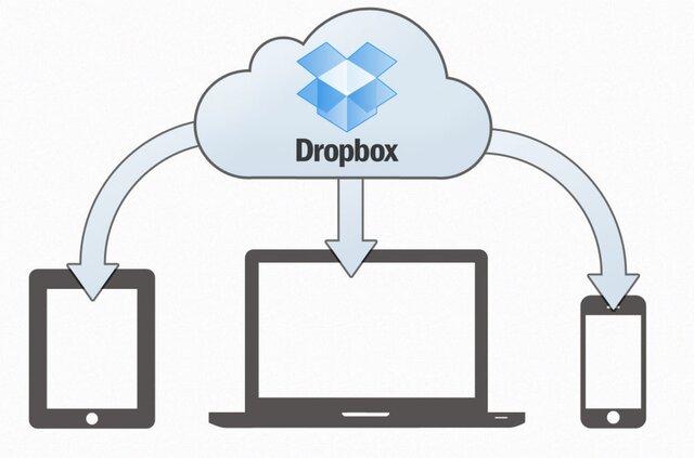 BlackRock инвестирует $250 млн в Dropbox