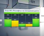 """План НК """"Роснефть"""" по погашению долга"""