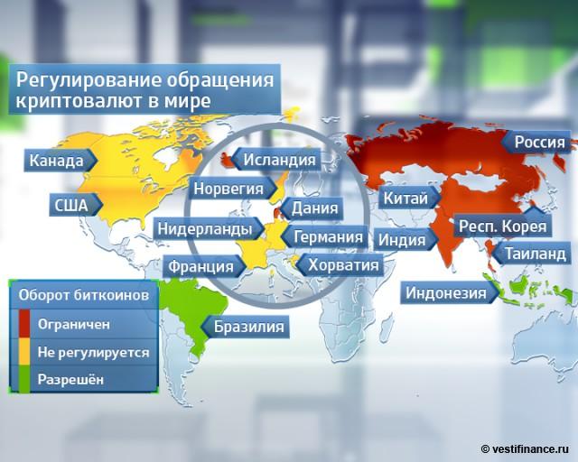 Регулирование обращения криптовалют в мире