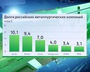 Долги российских металлургических компаний