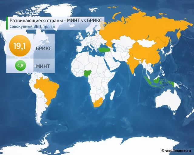 20 years analysis of brics countries Fdi inflow determinants in bric countries: the world economy over the past 20 years empirical analysis of determinants of fdi in brics in the view of.