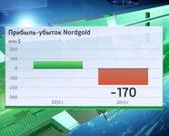 Прибыль-убыток Nordgold