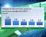 Лидеры по абсолютному приросту розничных портфелей в 2014 году