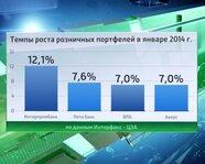 Темпы роста розничных портфелей в январе 2014 года
