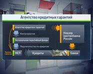 Агентство кредитных организаций