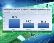 Лидеры российского авторынка в январе-феврале 2014 года