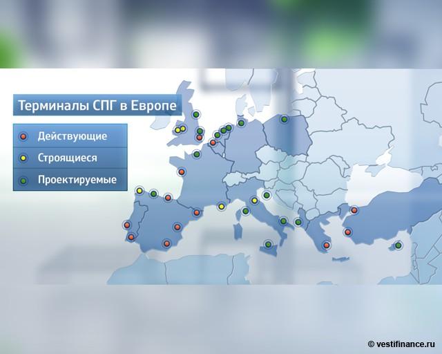 Терминалы СПГ в Европе