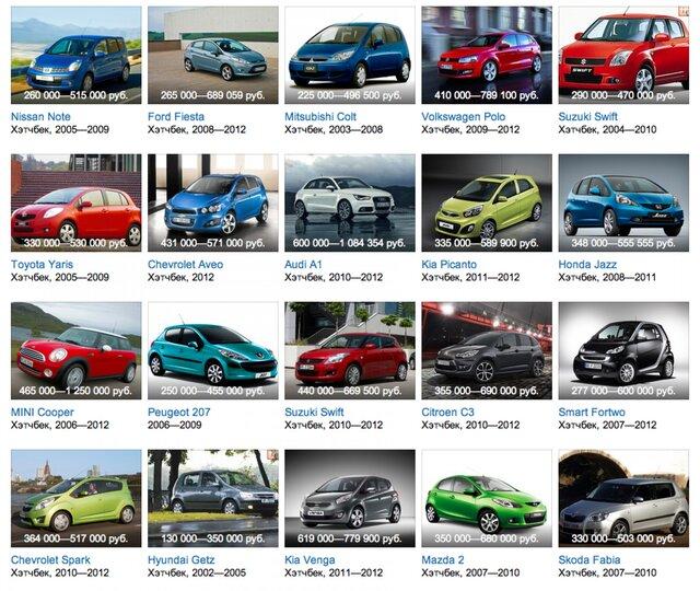Продажа подержанных автомобилей, новых и авто с