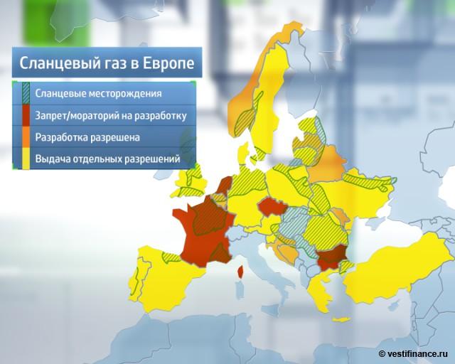 Сланцевый газ в Европе