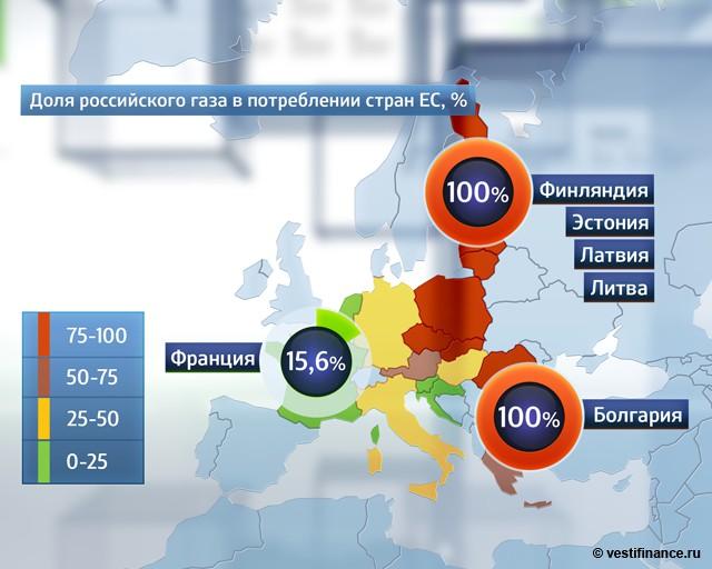 комнат добыча газа в европе в 2014 году значение имеет бизнесплан