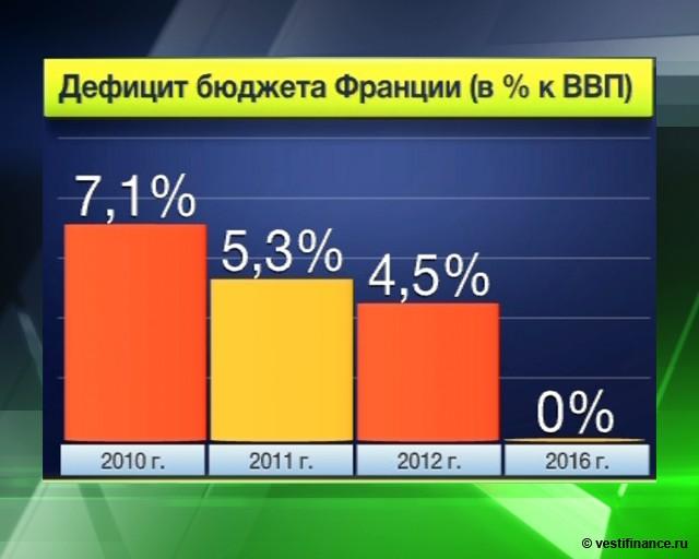 Бюджет Евросоюза Реферат pib samara ru Бюджет ес реферат