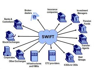 В России создадут альтернативу SWIFT