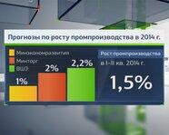 Прогнозы по промпроизводству в России в 2014 году