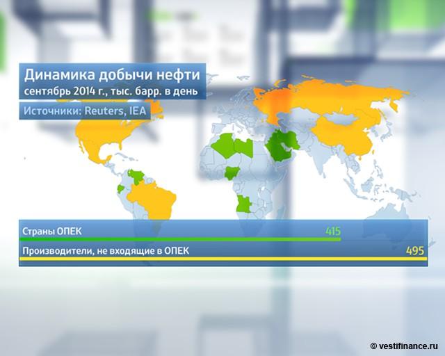 Обзор: отток капитала из РФ в октябре составил $28 млрд