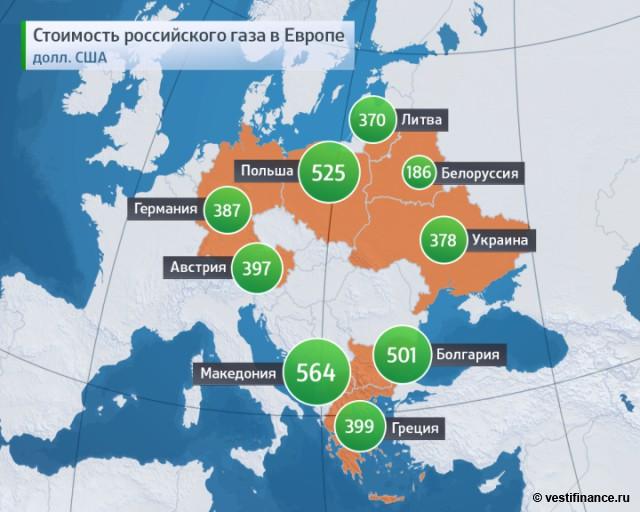 Стоимость российского газа в Европе, $