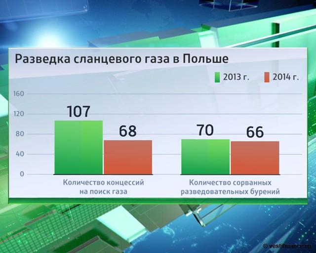 http://b1.vestifinance.ru/c/144975.b.jpg