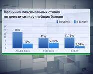 Максимальные ставки по депозитам крупнейших банков России