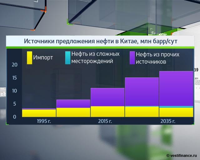 http://b1.vestifinance.ru/c/151414.b.jpg