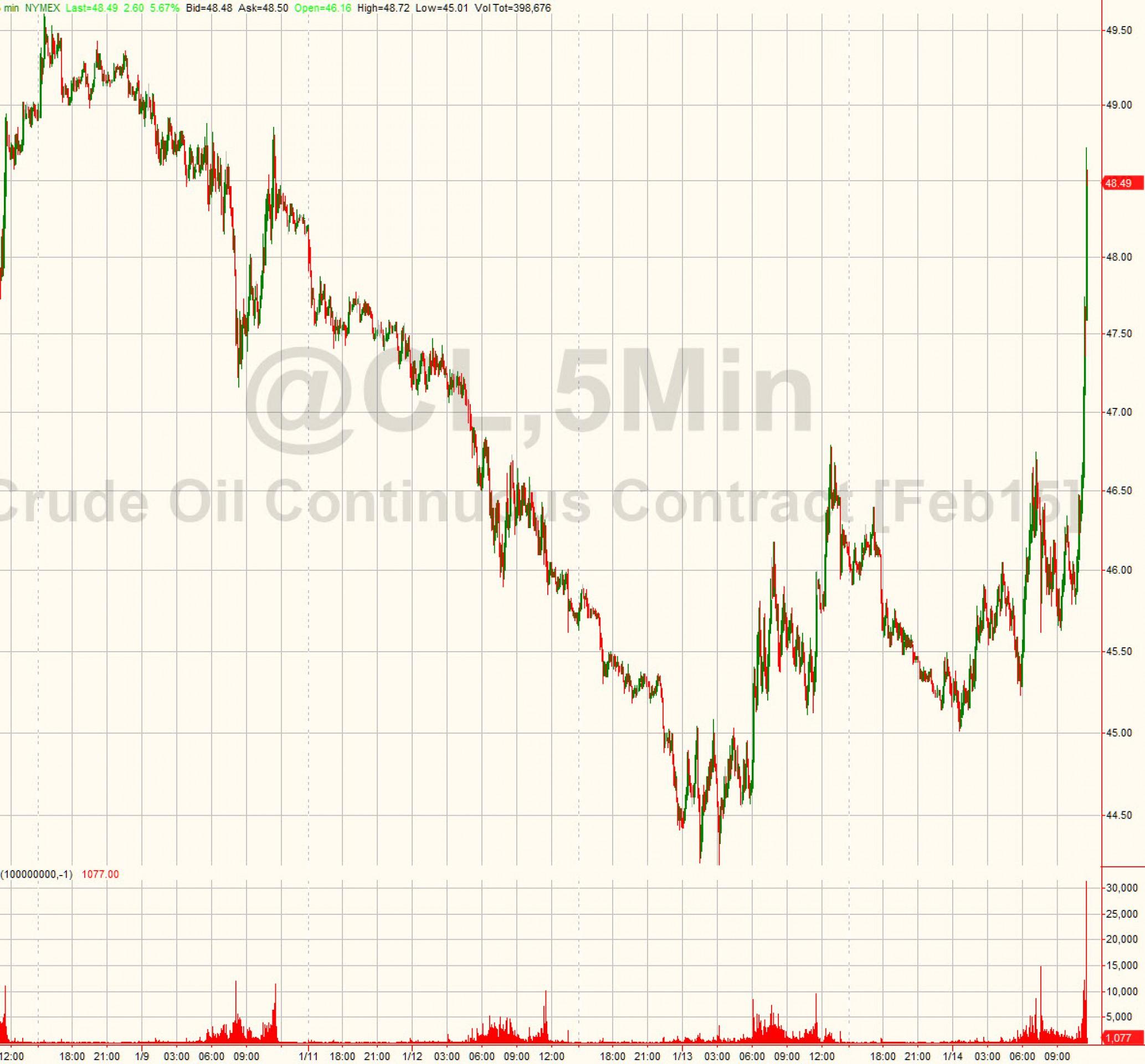 Стоимость биткоина в долларах-9