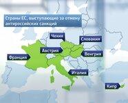 Страны ЕС, выступающие за отмену антироссийских санкций
