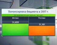 Балансировка бюджета в 2017 году