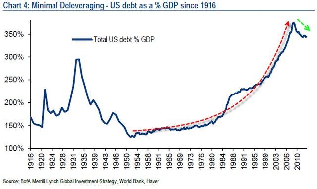 Капитуляция центробанков в графиках