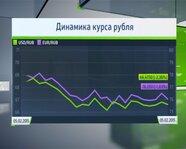 Динамика курса рубля на 5 февраля 2015 год