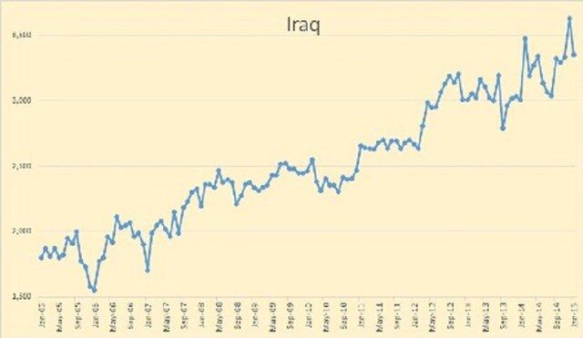 ОПЕК: победители и проигравшие в нефтяной гонке