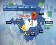 """Проекты газопроводов """"Турецкий поток"""" и Nabucco"""