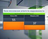 База московских агентств недвижимости