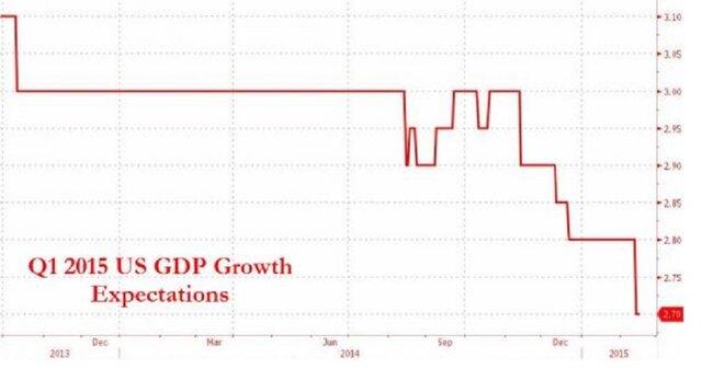 Экономика США вновь оказалась под ударом стихии