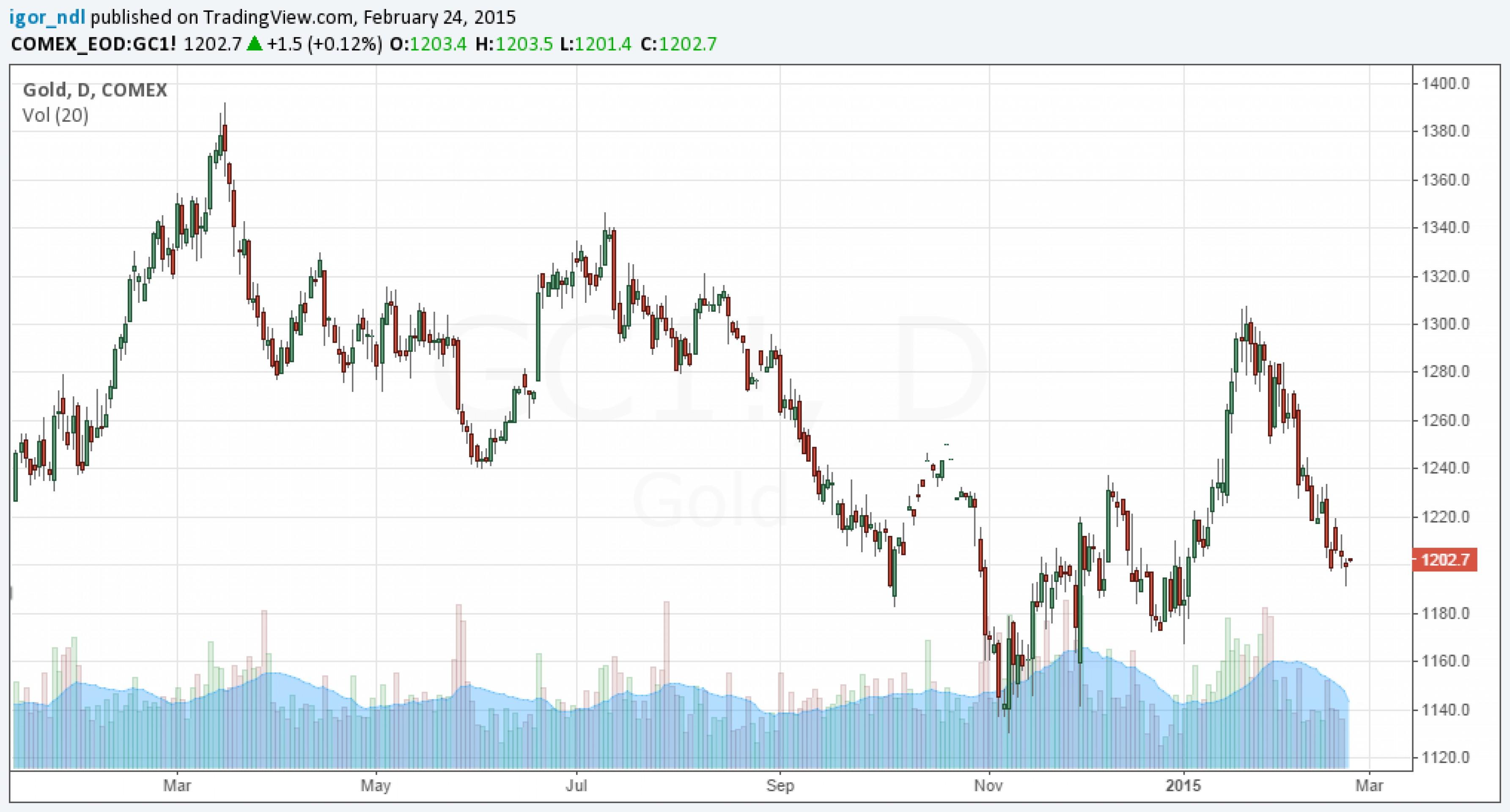 Гринспен предупреждает: на рынки надвигается буря