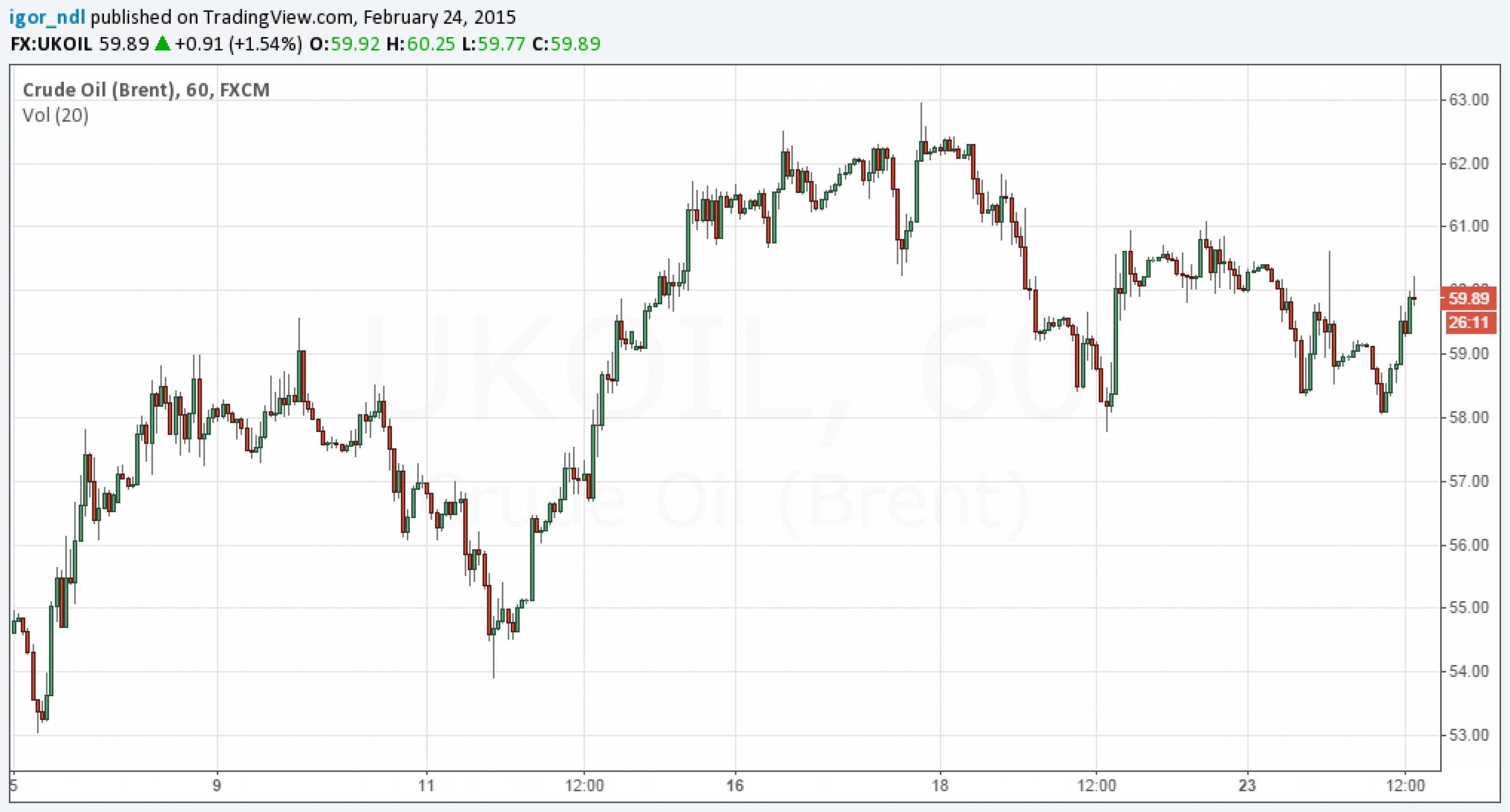 Рубль упал, но готов отжаться