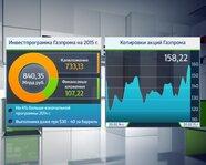 """Инвестпрограмма """"Газпрома"""" на 2015 год и динамика акций"""