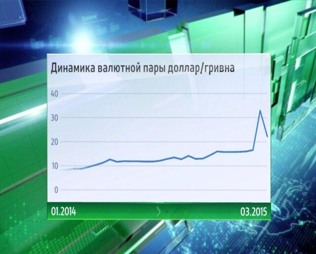 Пиррова победа Нацбанка Украины
