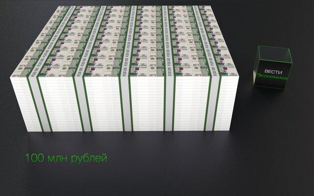 Сколько стоит дом до 4000000 миллионов рублей на кипре