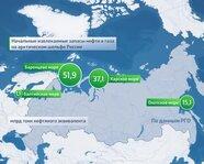 Начальные извлекаемые запасы нефти и газа на арктическом шельфе