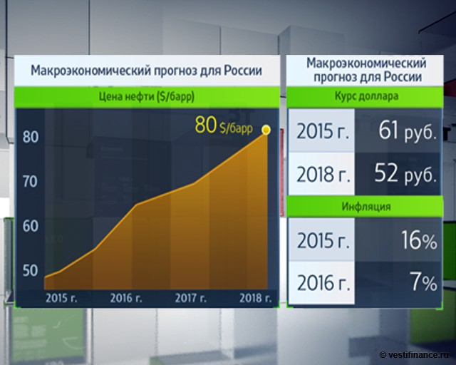 Новости, бизнес и экономика Краснодара Деловая газета