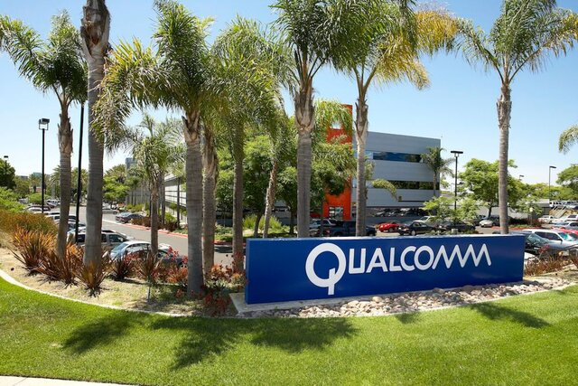 Анализ Qualcomm Corporation (QCOM)