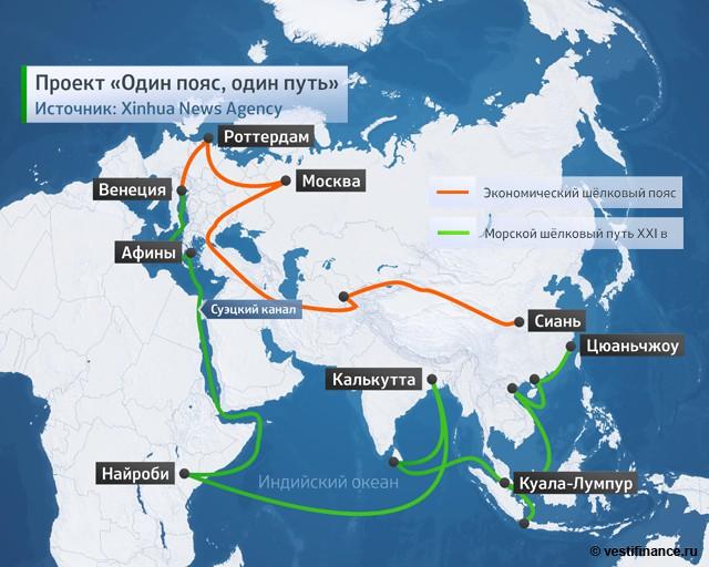 Объединенные проекты Экономического пояса Шелкового пути и Морского Шелкового пути XXI века в рамках международной инициативы Китая Один пояс, один путь