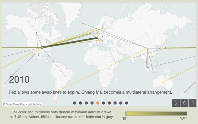 Как Китай окутал мир своп-линиями