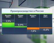 Промпроизводство в России