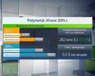 Polymetal. Итоги 2014 года