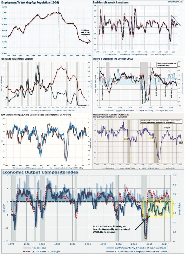 Бюро экономического анализа США изменит методику расчета ВВП