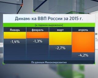 Инвестиции в Россию: инвесторы готовы рисковать