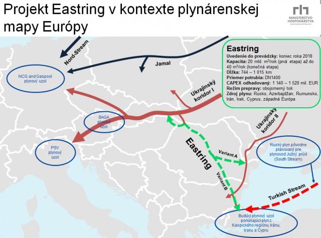 Меморандум о газопроводе Eastring близок к подписанию