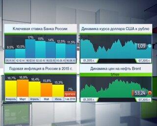 Действия РФ могут разрушить ОПЕК