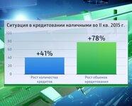 Ситуация в кредитовании наличными во II кв. 2015 года