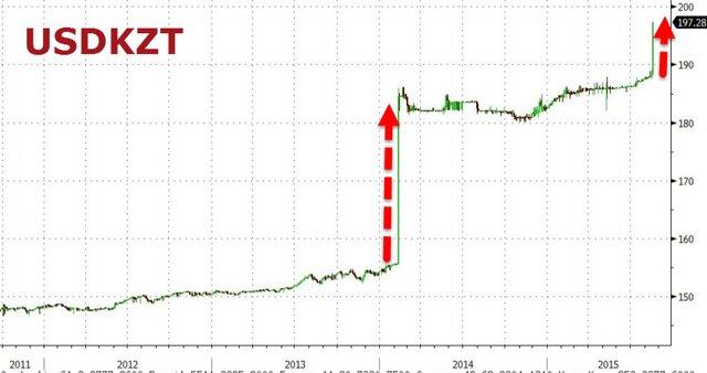 Банки, которые выйдут заграницы денежного коридора, будут облагать штрафом - КОФ Нацбанка