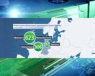 Инвестиции в финансовые технологии в странах Европы